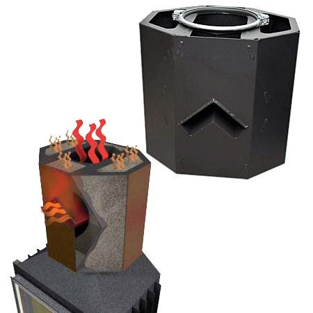 Spartherm-Termobox